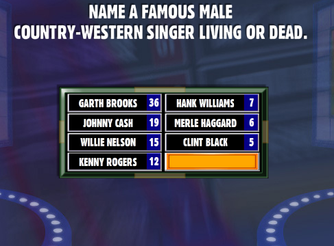 Name a famous male country western singer living or dead for List of dead country music singers