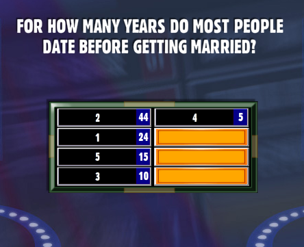 How many years of dating before engagement