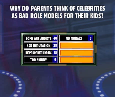10 Worst Celebrity Role Models You Don't Want to Be Like ...
