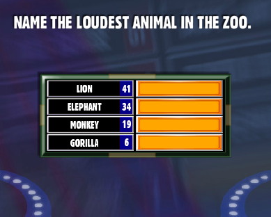 name the loudest animal in the zoo family feud guide family